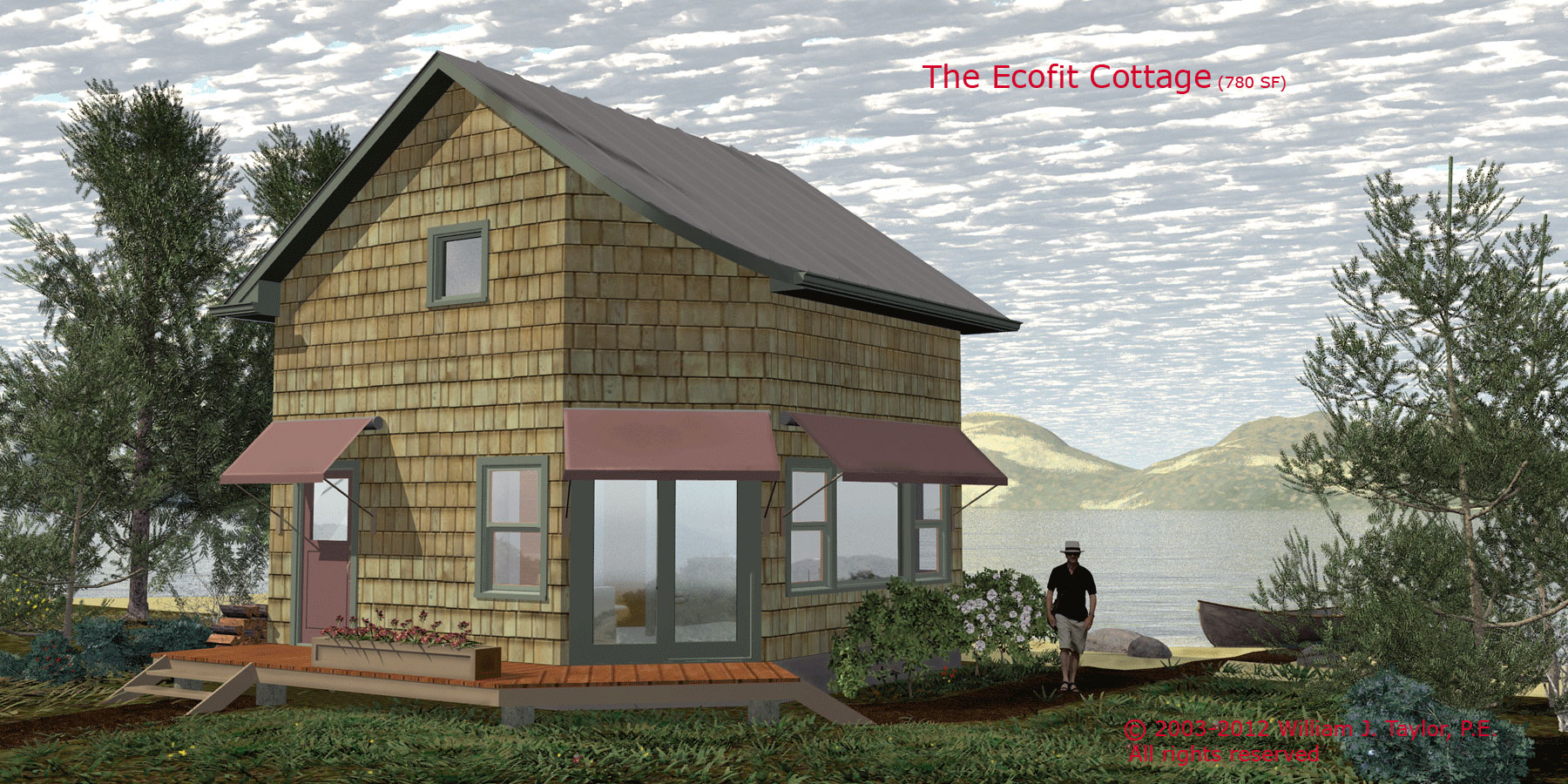 The eco fit kezar homes for Solar passive home designs