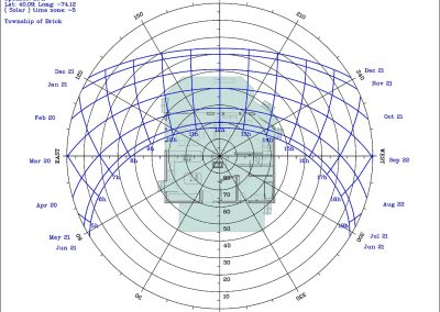 Sun path chart TB with KH1500