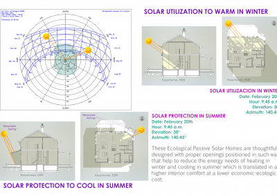 Solar design for utilization-protection in winter-summer (correction 2)